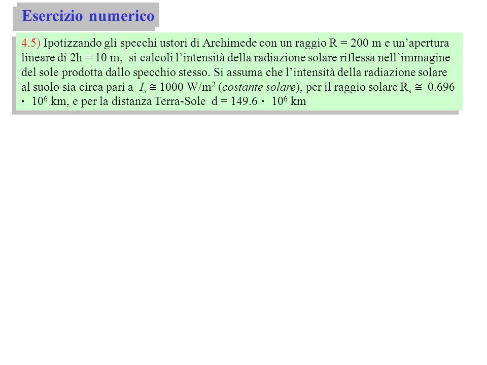 Esercizio numerico 4.5) Ipotizzando gli specchi ustori di Archimede con un raggio R = 200 m e unapertura lineare di 2h = 10 m, si calcoli lintensità d