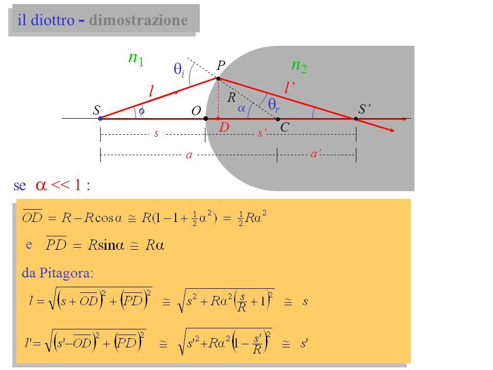 O S S a a ss P C n1n1 n2n2 i l l se << 1 : r e D da Pitagora: R il diottro - dimostrazione