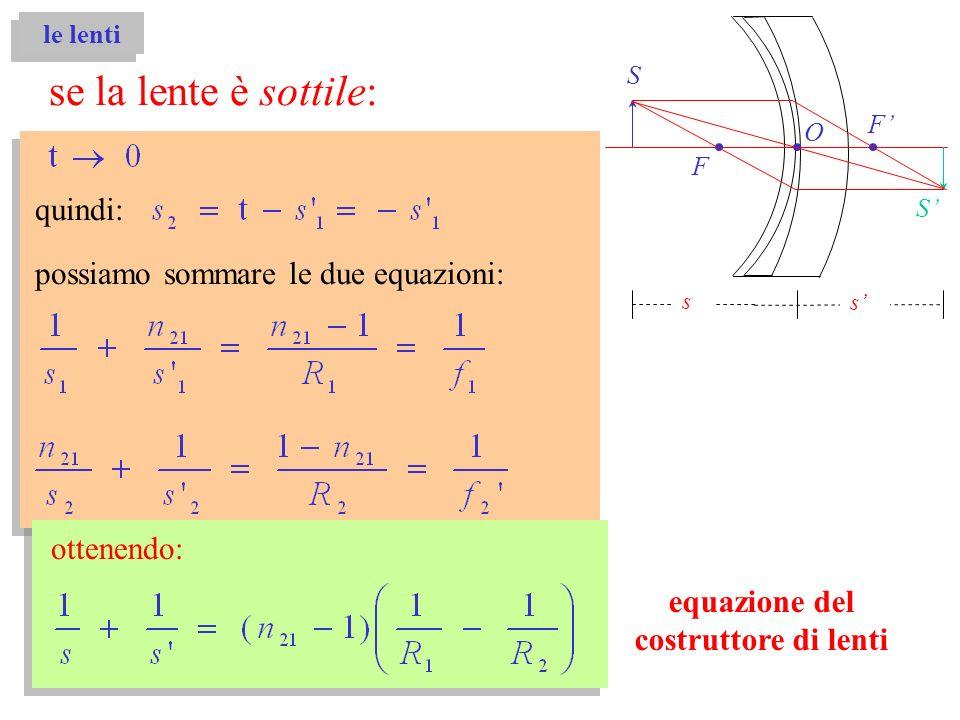 le lenti se la lente è sottile: quindi: possiamo sommare le due equazioni: ottenendo: equazione del costruttore di lenti F F O s s S S