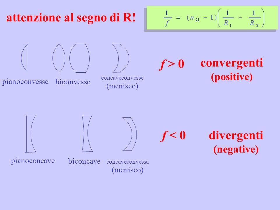 attenzione al segno di R! concaveconvesse (menisco) pianoconvessebiconvesse f > 0 convergenti (positive) concaveconvessa (menisco) pianoconcave biconc