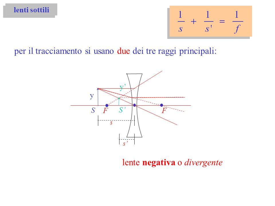 lenti sottili per il tracciamento si usano due dei tre raggi principali: s s F F y y lente negativa o divergente S S