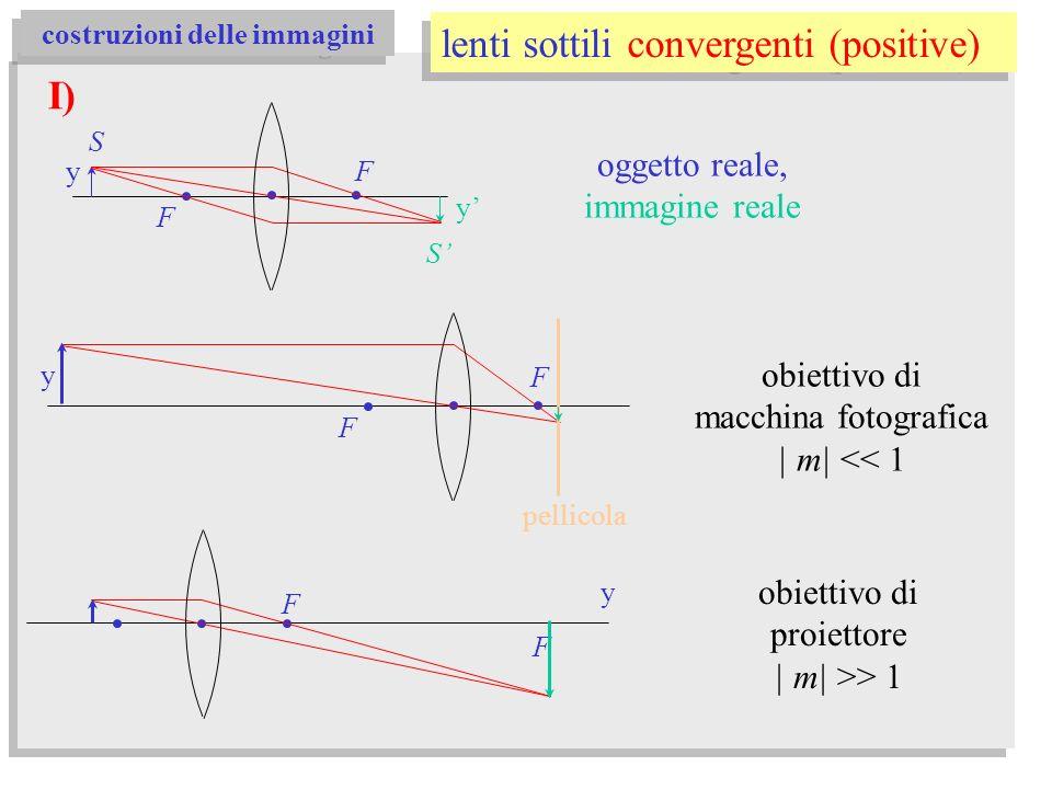 lenti sottili convergenti (positive) costruzioni delle immagini F F S S oggetto reale, immagine reale y y obiettivo di macchina fotografica | m| << 1