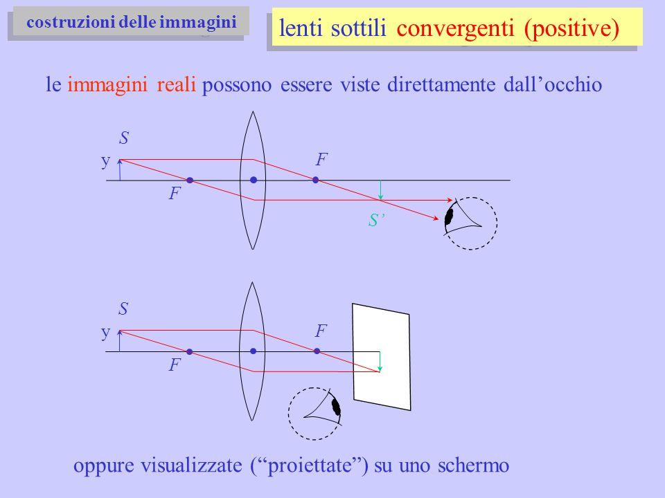 lenti sottili convergenti (positive) costruzioni delle immagini le immagini reali possono essere viste direttamente dallocchio F F S S y F F S y oppur