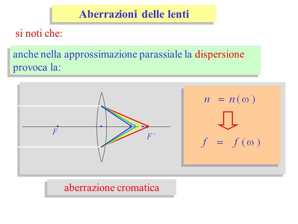 anche nella approssimazione parassiale la dispersione provoca la: si noti che: F F aberrazione cromatica Aberrazioni delle lenti