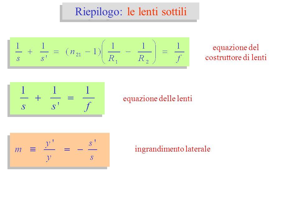 Riepilogo: le lenti sottili equazione del costruttore di lenti ingrandimento laterale equazione delle lenti