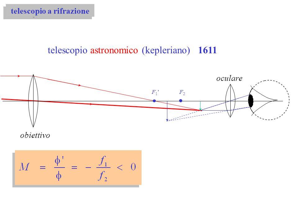 F 1 obiettivo oculare telescopio astronomico (kepleriano) 1611 F2F2 telescopio a rifrazione