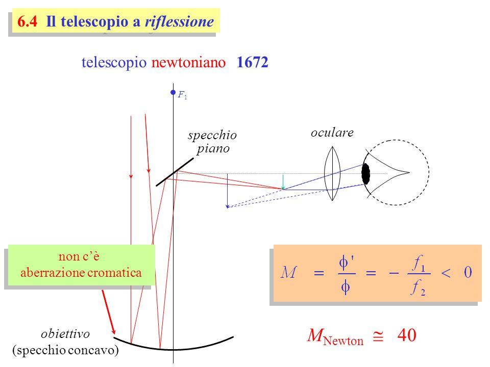 obiettivo (specchio concavo) telescopio newtoniano 1672 6.4 Il telescopio a riflessione oculare specchio piano M Newton 40 F1F1 non cè aberrazione cro