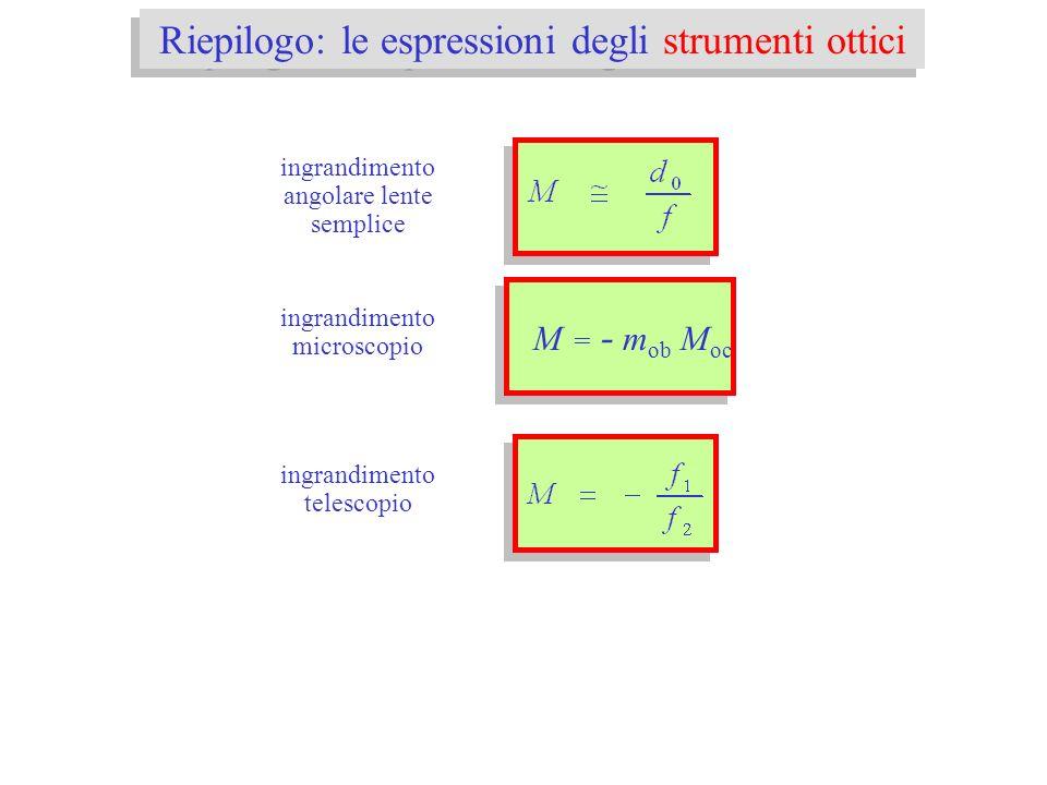 Riepilogo: le espressioni degli strumenti ottici ingrandimento angolare lente semplice ingrandimento microscopio M = - m ob M oc ingrandimento telesco