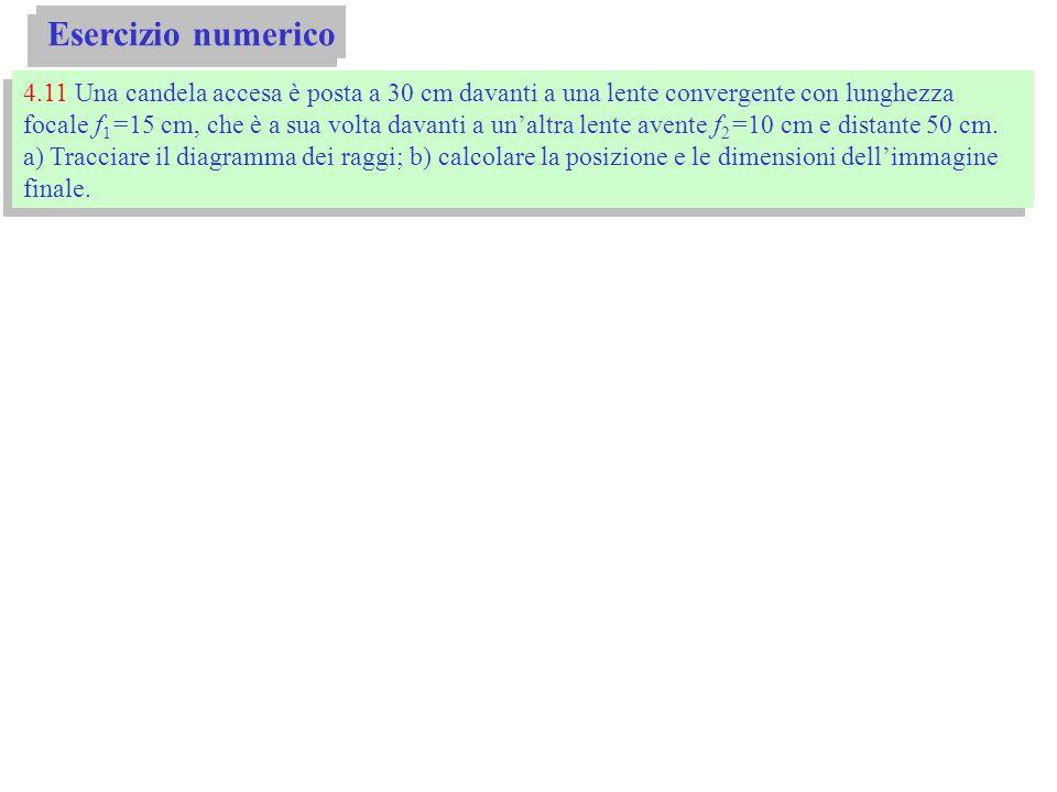 Esercizio numerico 4.11 Una candela accesa è posta a 30 cm davanti a una lente convergente con lunghezza focale f 1 =15 cm, che è a sua volta davanti