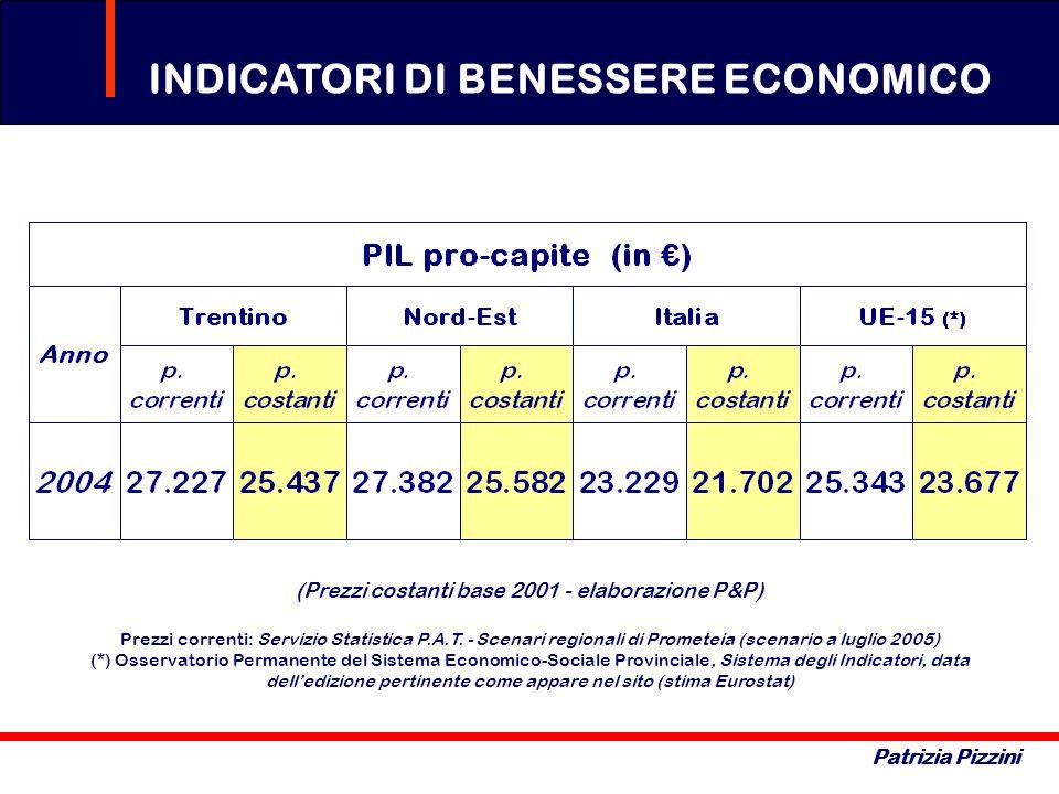 INDICATORI DI BENESSERE ECONOMICO Patrizia Pizzini (Prezzi costanti base 2001 - elaborazione P&P) Prezzi correnti: Servizio Statistica P.A.T. - Scenar