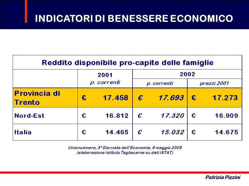 INDICATORI DI BENESSERE ECONOMICO Patrizia Pizzini Unioncamere, 3° Giornata dellEconomia, 9 maggio 2005 (elaborazione Istituto Tagliacarne su dati IST