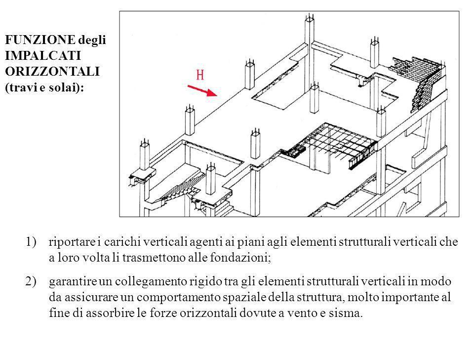 FUNZIONE degli IMPALCATI ORIZZONTALI (travi e solai): 1)riportare i carichi verticali agenti ai piani agli elementi strutturali verticali che a loro v
