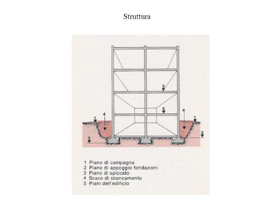 Per la valutazione della pressione interna si assumerà (vedere figura 7.7.): - per costruzioni completamente stagne: cpi = 0 - per costruzioni non stagne: cpi = ± 0,2 (scegliendo il segno che dà luogo alla combinazione più sfavorevole); - per costruzioni che hanno (o possono anche avere in condizioni eccezionali) una parete con aperture di superficie non minore di 1/3 di quella totale: cpi = + 0,8 quando la parete aperta è sopravento; cpi = - 0,5 quando la parete aperta è sottovento o parallela al vento; - per costruzioni che presentano su due pareti opposte, normali alla direzione del vento, aperture di superficie non minore di 1/3 di quella totale: cpe + cpi = ± 1,2 per gli elementi normali alla direzione del vento; cpi = ± 0,2 per i rimanenti elementi.