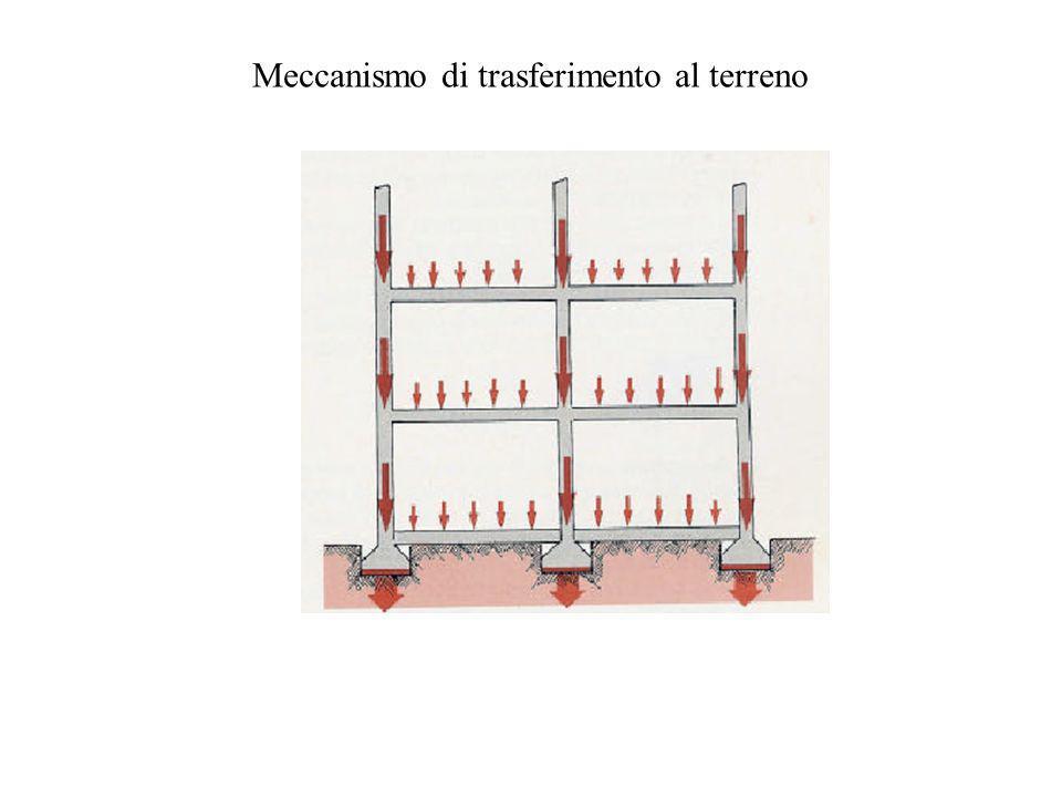 VARIAZIONI TERMICHE – normativa Si considerano le variazioni di temperatura rispetto a quella iniziale di riferimento, assunta quale convenzionale zero termico.