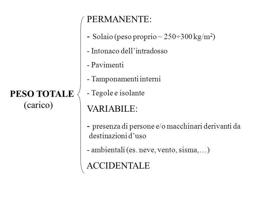 PERMANENTE: - Solaio (peso proprio ~ 250÷300 kg/m 2 ) - Intonaco dellintradosso - Pavimenti - Tamponamenti interni - Tegole e isolante VARIABILE: - pr