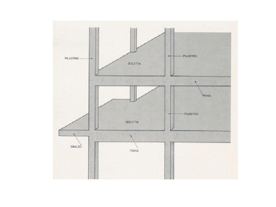 Posa in opera di un solaio con travetti in c.a.p. Generica sezione di un solaio latero-cementizio