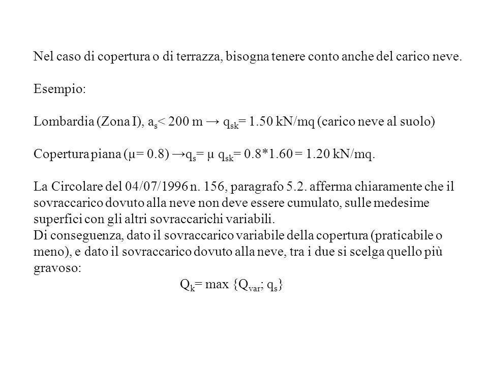 Nel caso di copertura o di terrazza, bisogna tenere conto anche del carico neve. Esempio: Lombardia (Zona I), a s < 200 m q sk = 1.50 kN/mq (carico ne