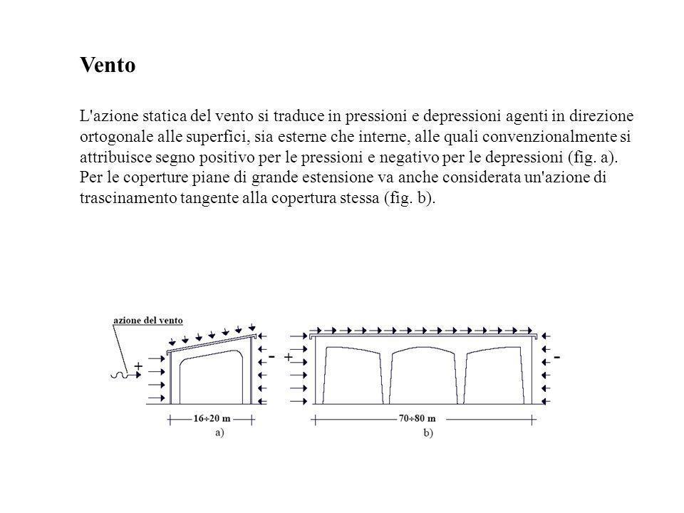Vento L'azione statica del vento si traduce in pressioni e depressioni agenti in direzione ortogonale alle superfici, sia esterne che interne, alle qu