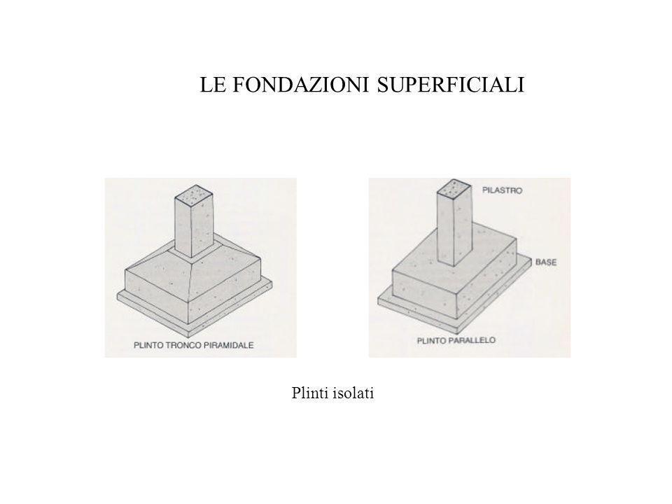Redazione del progetto strutturale esecutivo (Ingegnere o Architetto) che comprenda tutte le strutture previste nellopera.