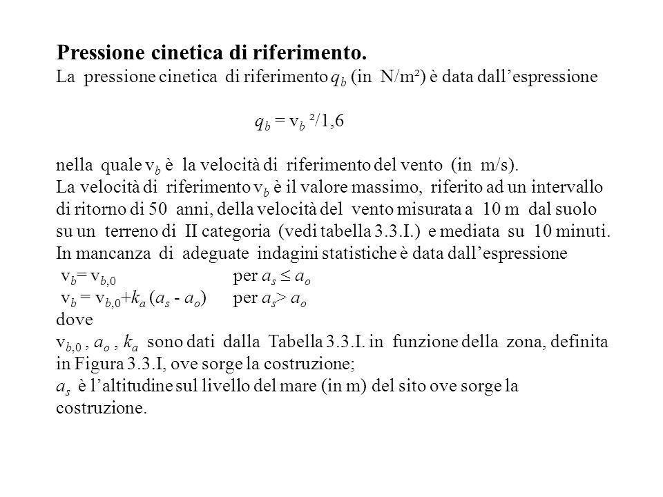 Pressione cinetica di riferimento. La pressione cinetica di riferimento q b (in N/m²) è data dallespressione q b = v b ²/1,6 nella quale v b è la velo