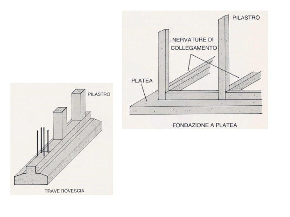PERMANENTE: - Solaio (peso proprio ~ 250÷300 kg/m 2 ) - Intonaco dellintradosso - Pavimenti - Tamponamenti interni - Tegole e isolante VARIABILE: - presenza di persone e/o macchinari derivanti da destinazioni duso - ambientali (es.