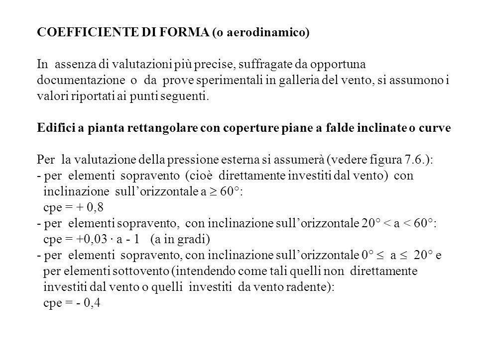 COEFFICIENTE DI FORMA (o aerodinamico) In assenza di valutazioni più precise, suffragate da opportuna documentazione o da prove sperimentali in galler