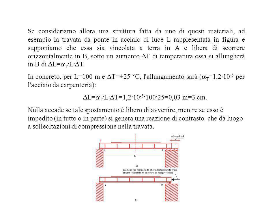 Se consideriamo allora una struttura fatta da uno di questi materiali, ad esempio la travata da ponte in acciaio di luce L rappresentata in figura e s