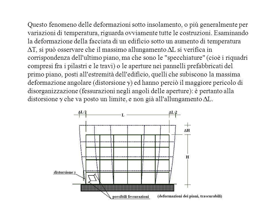 Questo fenomeno delle deformazioni sotto insolamento, o più generalmente per variazioni di temperatura, riguarda ovviamente tutte le costruzioni. Esam