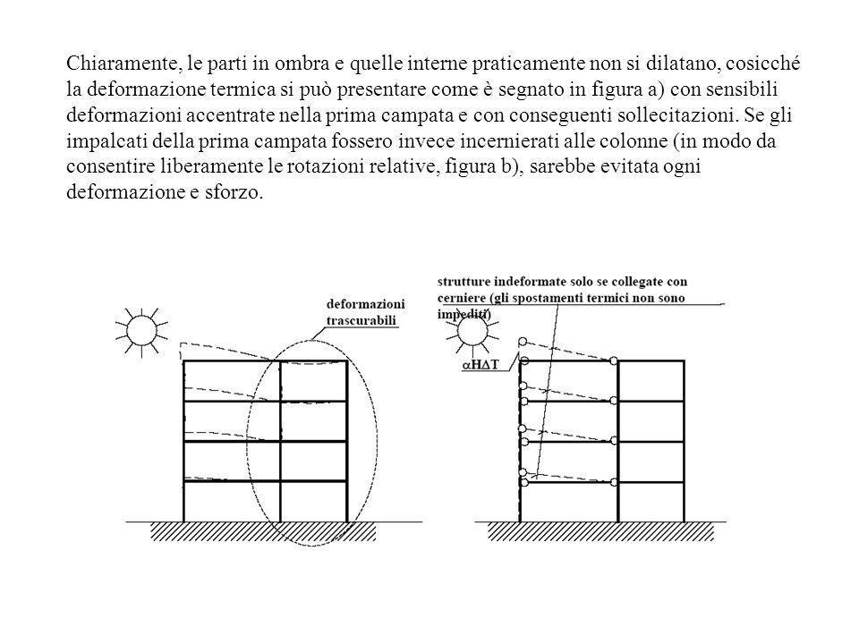 Chiaramente, le parti in ombra e quelle interne praticamente non si dilatano, cosicché la deformazione termica si può presentare come è segnato in fig