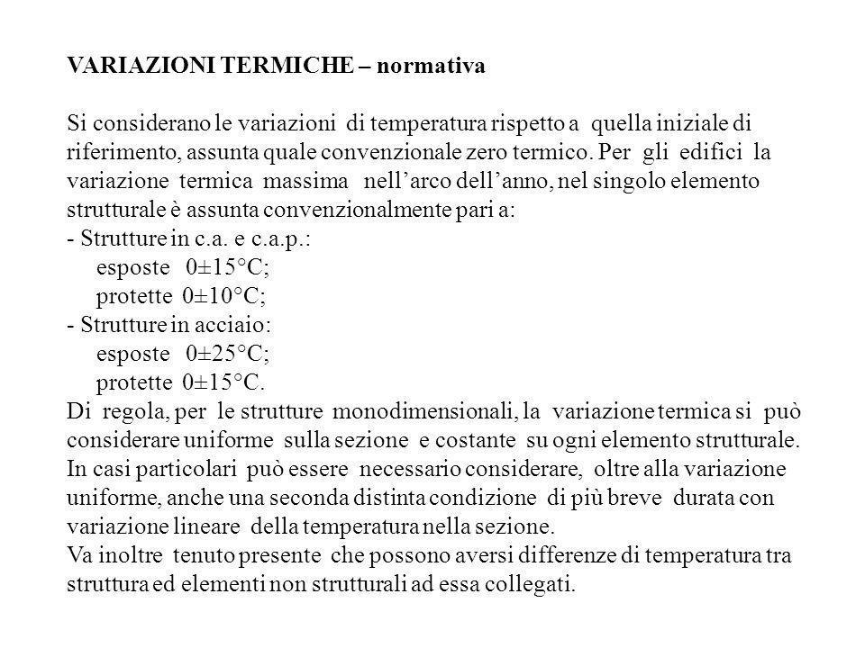 VARIAZIONI TERMICHE – normativa Si considerano le variazioni di temperatura rispetto a quella iniziale di riferimento, assunta quale convenzionale zer