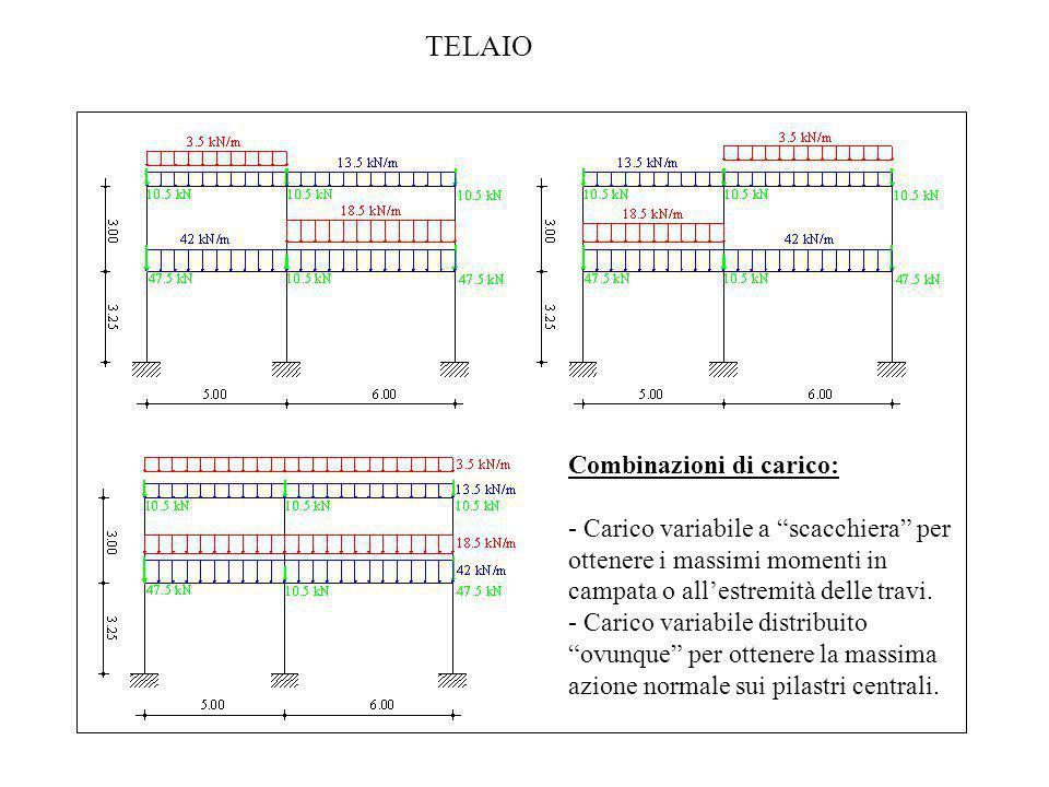 Combinazioni di carico: - Carico variabile a scacchiera per ottenere i massimi momenti in campata o allestremità delle travi. - Carico variabile distr