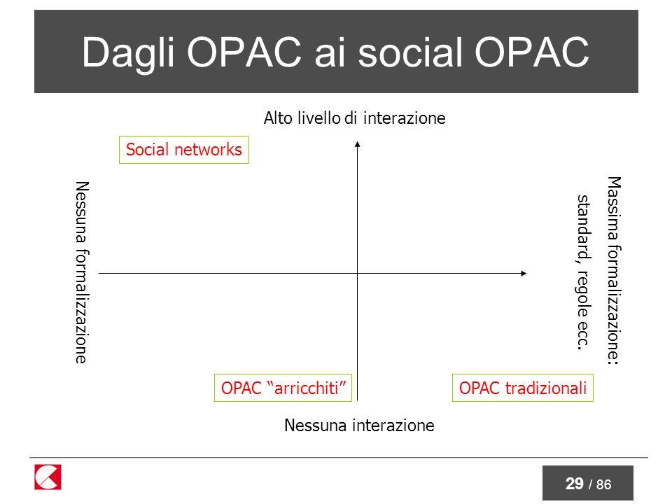 29 / 86 Dagli OPAC ai social OPAC Nessuna interazione Alto livello di interazione Nessuna formalizzazione Massima formalizzazione: standard, regole ecc.