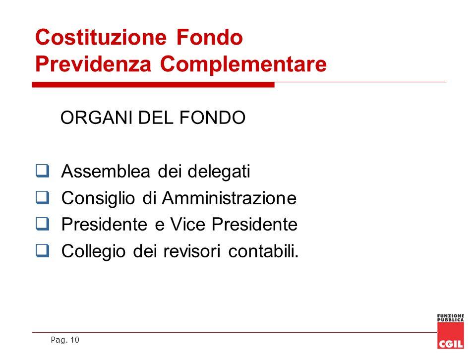 Pag. 10 ORGANI DEL FONDO Assemblea dei delegati Consiglio di Amministrazione Presidente e Vice Presidente Collegio dei revisori contabili. Costituzion