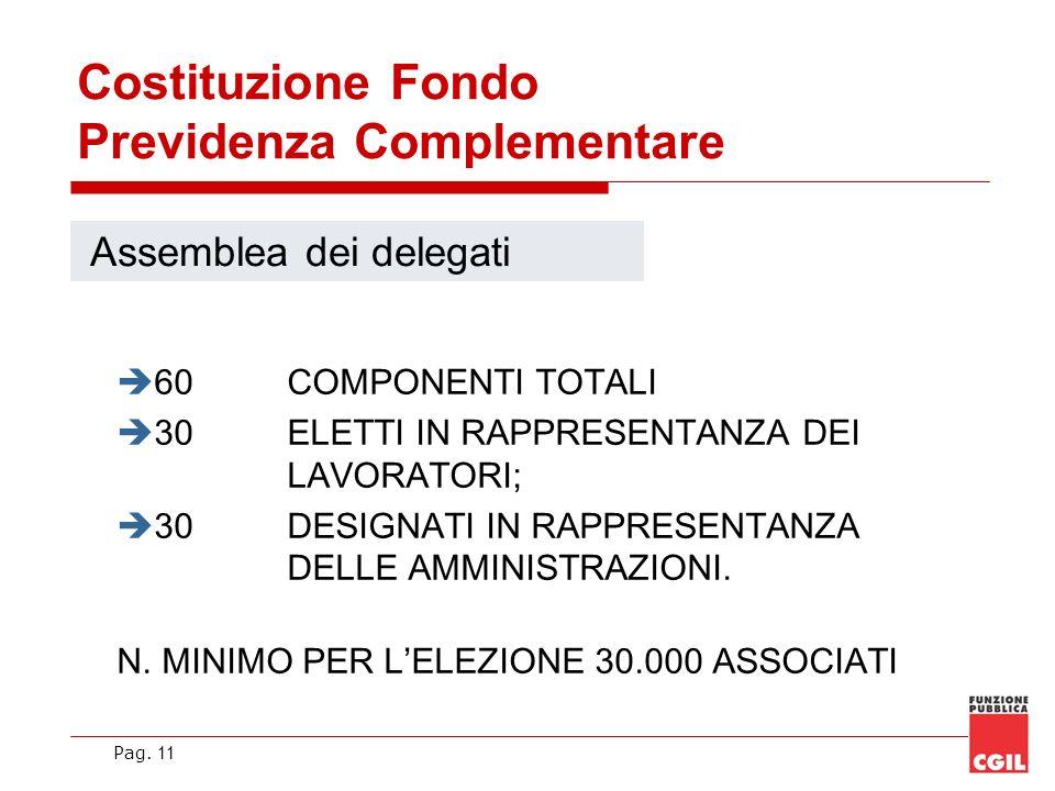 Pag. 11 60 COMPONENTI TOTALI 30 ELETTI IN RAPPRESENTANZA DEI LAVORATORI; 30 DESIGNATI IN RAPPRESENTANZA DELLE AMMINISTRAZIONI. N. MINIMO PER LELEZIONE