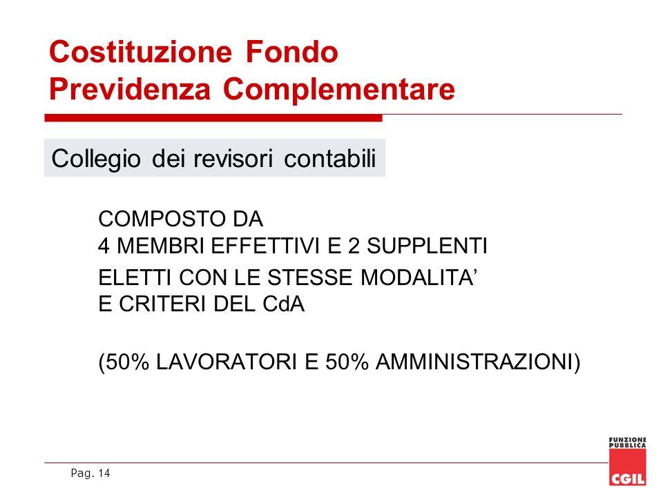 Pag. 14 COMPOSTO DA 4 MEMBRI EFFETTIVI E 2 SUPPLENTI ELETTI CON LE STESSE MODALITA E CRITERI DEL CdA (50% LAVORATORI E 50% AMMINISTRAZIONI) Costituzio