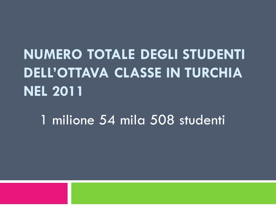 NUMERO TOTALE DEGLI STUDENTI DELLOTTAVA CLASSE IN TURCHIA NEL 2011 1 milione 54 mila 508 studenti