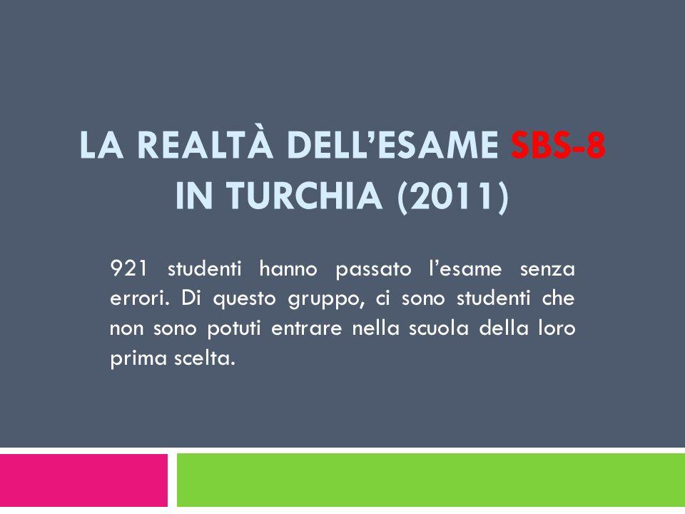 LA REALTÀ DELLESAME SBS-8 IN TURCHIA (2011) 921 studenti hanno passato lesame senza errori. Di questo gruppo, ci sono studenti che non sono potuti ent