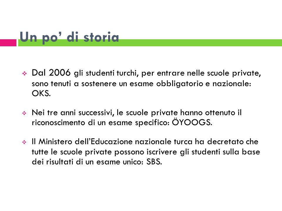 Un po di storia Dal 2006 gli studenti turchi, per entrare nelle scuole private, sono tenuti a sostenere un esame obbligatorio e nazionale: OKS. Nei tr