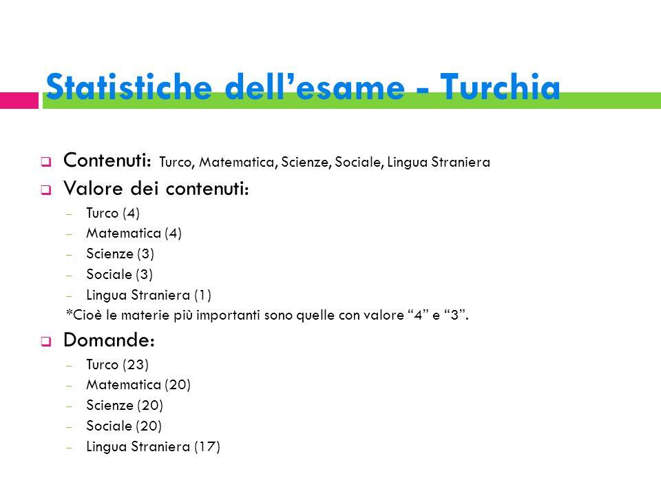 Statistiche dellesame - Turchia Contenuti: Turco, Matematica, Scienze, Sociale, Lingua Straniera Valore dei contenuti: – Turco (4) – Matematica (4) –