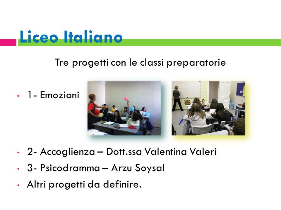 Liceo Italiano Tre progetti con le classi preparatorie 1- Emozioni 2- Accoglienza – Dott.ssa Valentina Valeri 3- Psicodramma – Arzu Soysal Altri proge