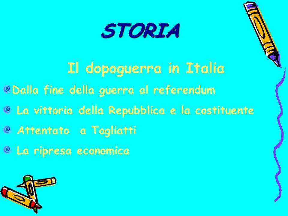 Il dopoguerra in Italia Dalla fine della guerra al referendum La vittoria della Repubblica e la costituente Attentato a Togliatti La ripresa economica STORIA