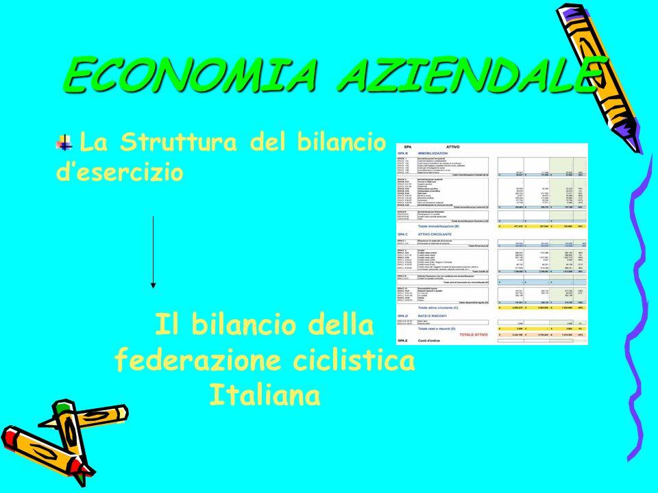 ECONOMIA AZIENDALE La Struttura del bilancio desercizio Il bilancio della federazione ciclistica Italiana