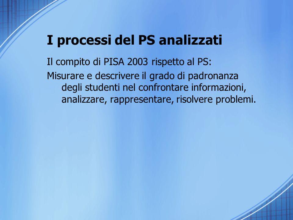 I processi del PS analizzati Il compito di PISA 2003 rispetto al PS: Misurare e descrivere il grado di padronanza degli studenti nel confrontare informazioni, analizzare, rappresentare, risolvere problemi.