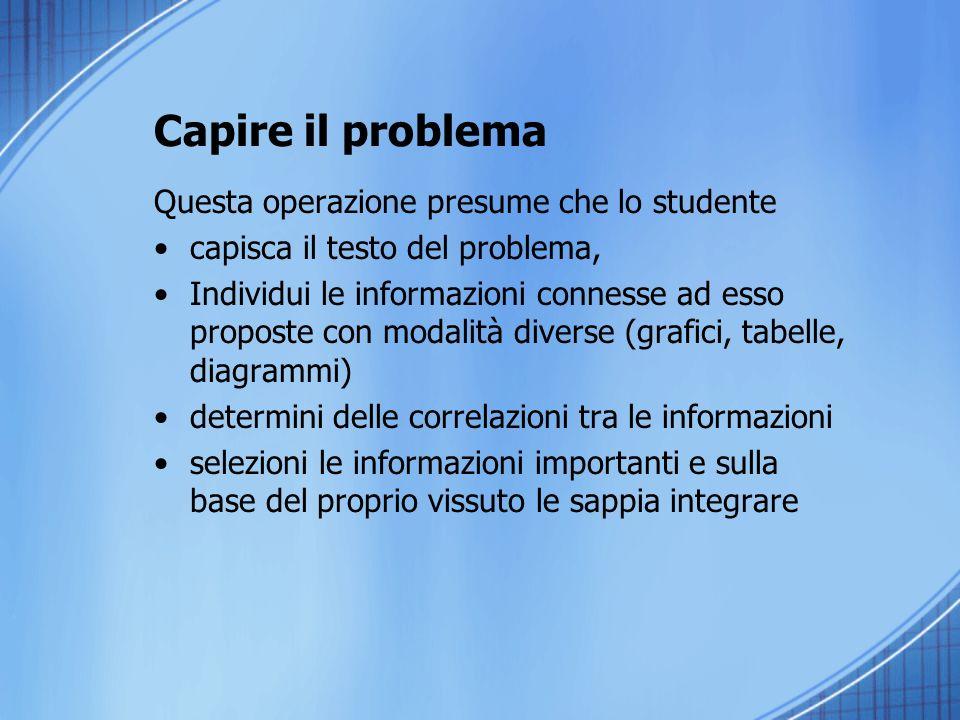 Capire il problema Questa operazione presume che lo studente capisca il testo del problema, Individui le informazioni connesse ad esso proposte con mo