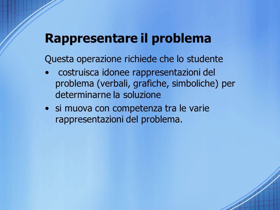 Rappresentare il problema Questa operazione richiede che lo studente costruisca idonee rappresentazioni del problema (verbali, grafiche, simboliche) per determinarne la soluzione si muova con competenza tra le varie rappresentazioni del problema.