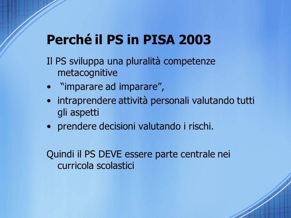 Perché il PS in PISA 2003 Il PS sviluppa una pluralità competenze metacognitive imparare ad imparare, intraprendere attività personali valutando tutti gli aspetti prendere decisioni valutando i rischi.