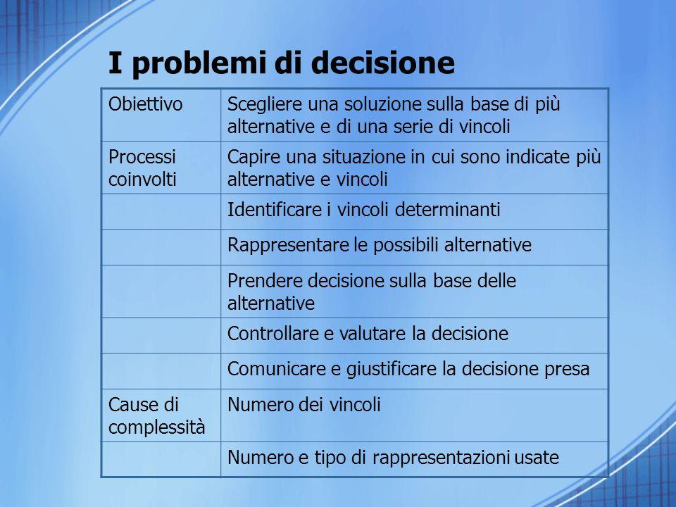 I problemi di decisione ObiettivoScegliere una soluzione sulla base di più alternative e di una serie di vincoli Processi coinvolti Capire una situazi