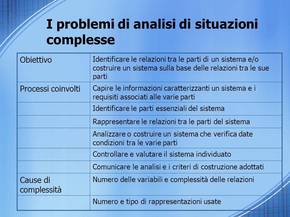 I problemi di analisi di situazioni complesse Obiettivo Identificare le relazioni tra le parti di un sistema e/o costruire un sistema sulla base delle