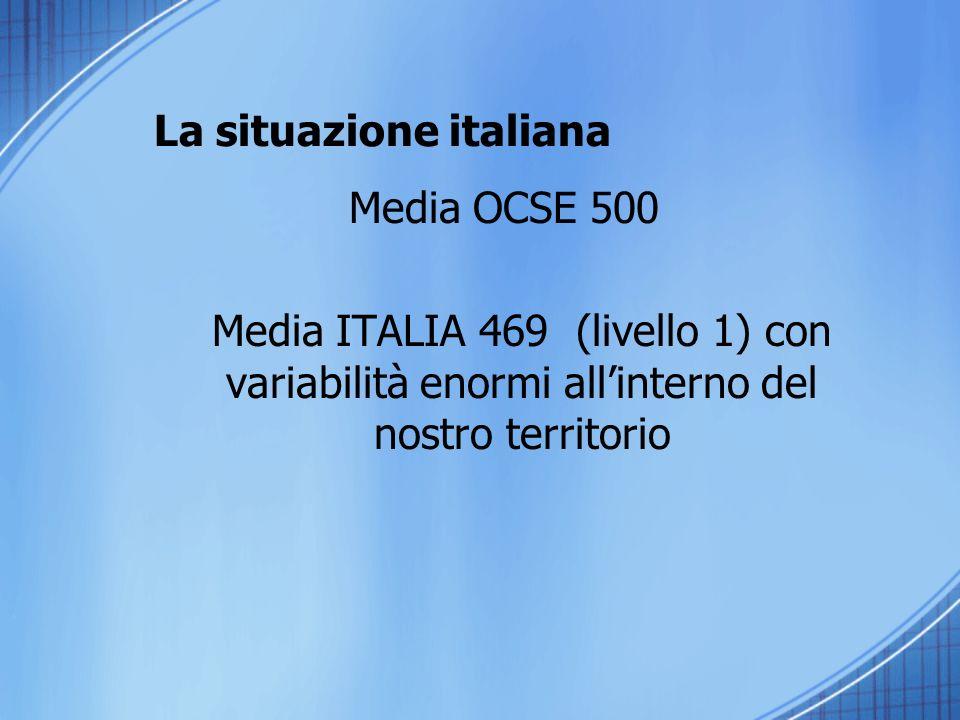 La situazione italiana Media OCSE 500 Media ITALIA 469 (livello 1) con variabilità enormi allinterno del nostro territorio