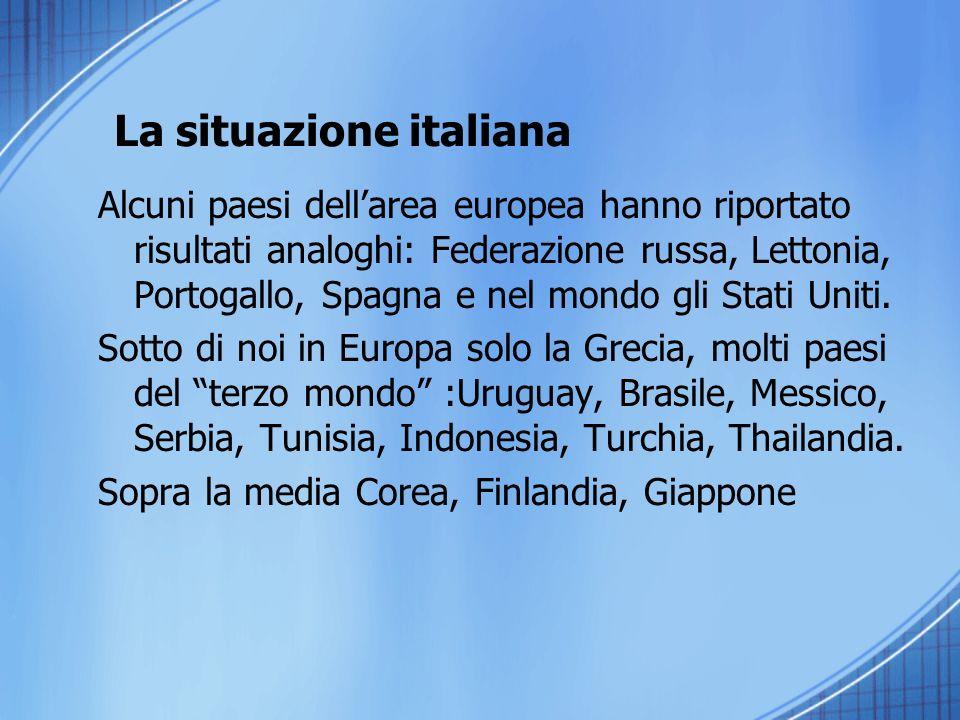 La situazione italiana Alcuni paesi dellarea europea hanno riportato risultati analoghi: Federazione russa, Lettonia, Portogallo, Spagna e nel mondo g